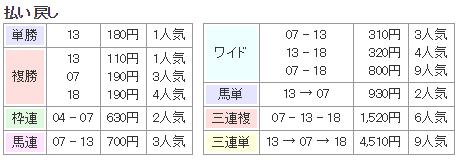 f:id:onix-oniku:20171203143820p:plain