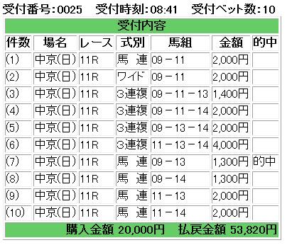 f:id:onix-oniku:20171203165033p:plain
