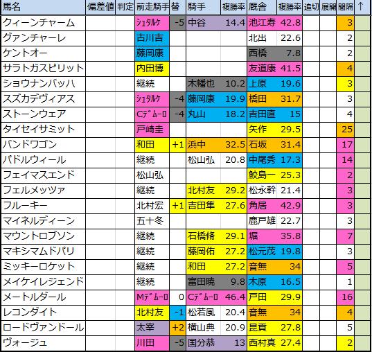 f:id:onix-oniku:20171204174940p:plain
