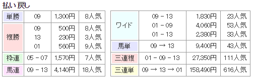 f:id:onix-oniku:20171205190837p:plain