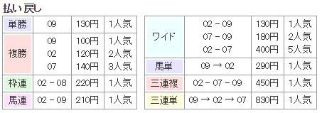 f:id:onix-oniku:20171205192649p:plain