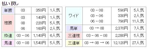 f:id:onix-oniku:20171205193808p:plain