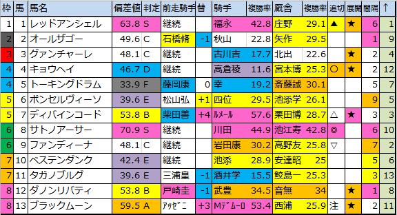 f:id:onix-oniku:20171208175538p:plain
