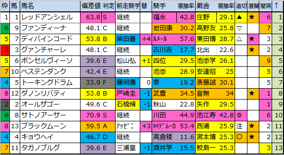 f:id:onix-oniku:20171208175737p:plain