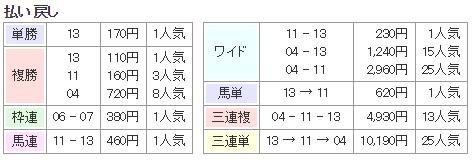 f:id:onix-oniku:20171209133200p:plain