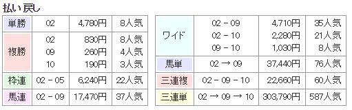 f:id:onix-oniku:20171209133335p:plain