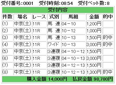 f:id:onix-oniku:20171209170829p:plain