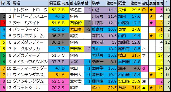f:id:onix-oniku:20171209184114p:plain