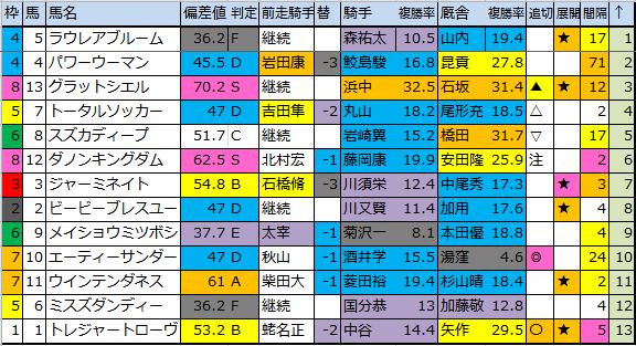 f:id:onix-oniku:20171209184350p:plain