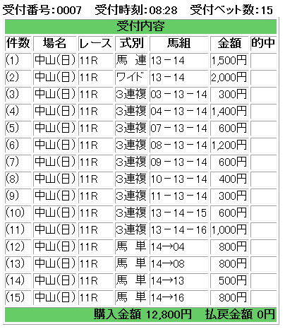 f:id:onix-oniku:20171210082927p:plain