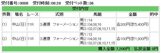 f:id:onix-oniku:20171210083023p:plain