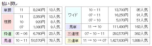 f:id:onix-oniku:20171210132200p:plain