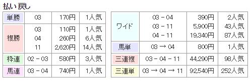 f:id:onix-oniku:20171210132239p:plain