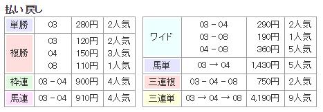 f:id:onix-oniku:20171210132311p:plain