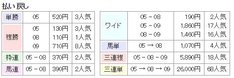 f:id:onix-oniku:20171210132416p:plain