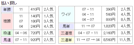 f:id:onix-oniku:20171212192349p:plain