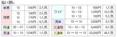 f:id:onix-oniku:20171212193921p:plain
