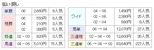 f:id:onix-oniku:20171216141451p:plain