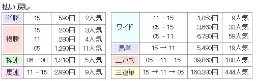 f:id:onix-oniku:20171216141707p:plain