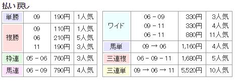 f:id:onix-oniku:20171216141754p:plain