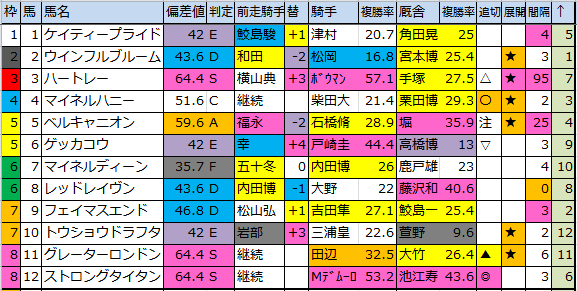f:id:onix-oniku:20171216181133p:plain