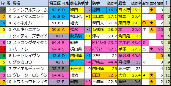 f:id:onix-oniku:20171216181351p:plain