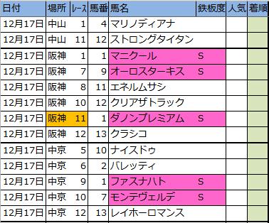 f:id:onix-oniku:20171216194001p:plain