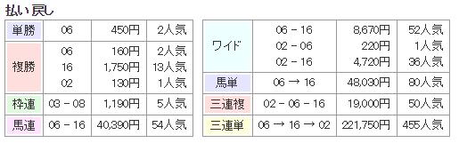 f:id:onix-oniku:20171217144151p:plain