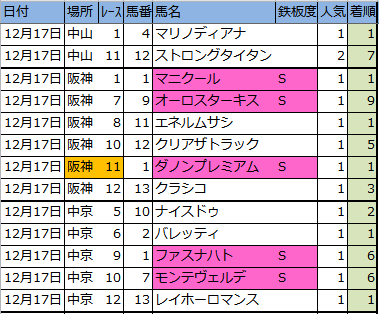 f:id:onix-oniku:20171217164308p:plain