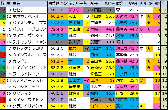 f:id:onix-oniku:20171222164836p:plain