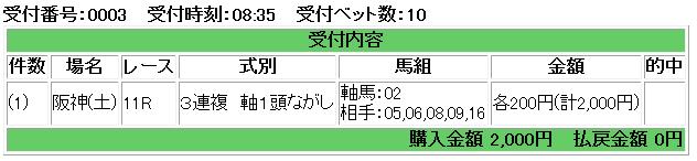 f:id:onix-oniku:20171223084058p:plain
