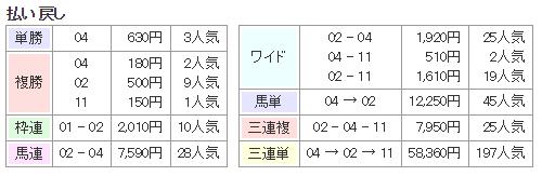 f:id:onix-oniku:20171223140439p:plain