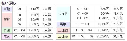 f:id:onix-oniku:20171223140606p:plain