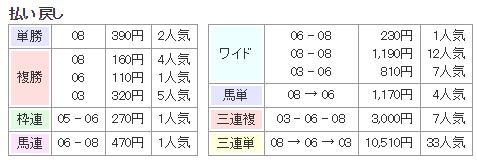 f:id:onix-oniku:20171223140644p:plain