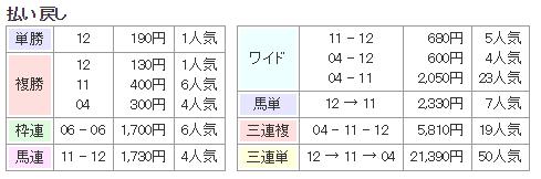 f:id:onix-oniku:20171223140726p:plain