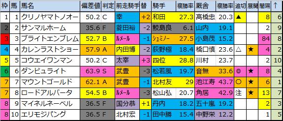 f:id:onix-oniku:20171223181334p:plain