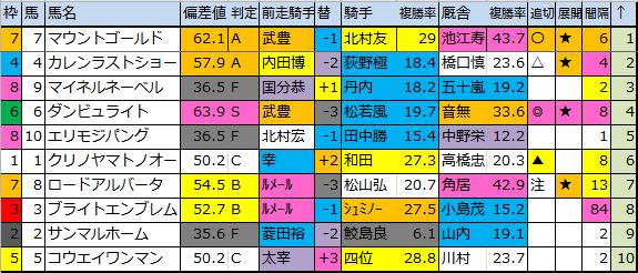 f:id:onix-oniku:20171223181536p:plain