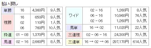 f:id:onix-oniku:20171224140047p:plain