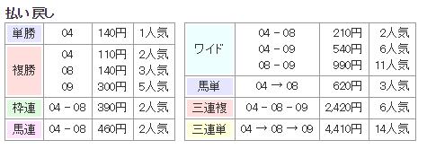 f:id:onix-oniku:20171224140122p:plain