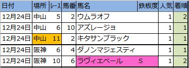 f:id:onix-oniku:20171224165842p:plain