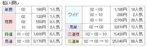 f:id:onix-oniku:20171225163745p:plain