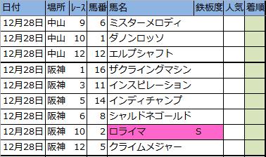 f:id:onix-oniku:20171227174316p:plain
