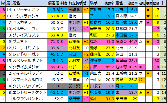 f:id:onix-oniku:20171227182325p:plain