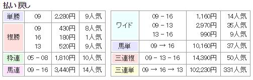 f:id:onix-oniku:20171228130446p:plain