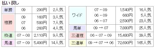 f:id:onix-oniku:20171228130520p:plain