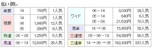 f:id:onix-oniku:20171228130552p:plain