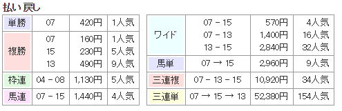 f:id:onix-oniku:20180104170412p:plain