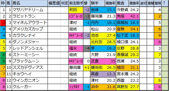 f:id:onix-oniku:20180105103724p:plain