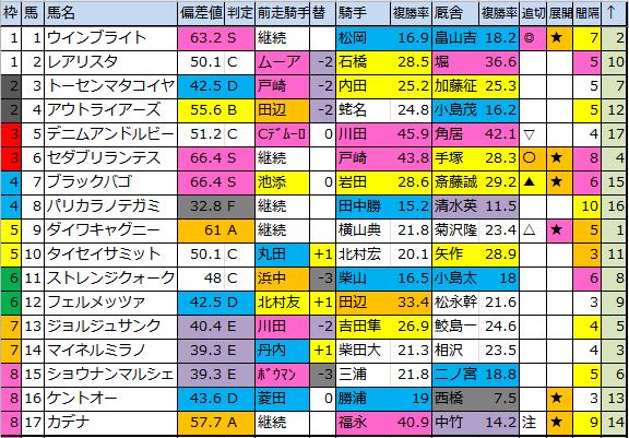 f:id:onix-oniku:20180105172348p:plain