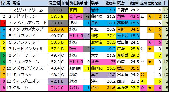 f:id:onix-oniku:20180105180136p:plain